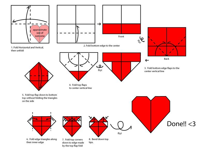 ... , gambar dibawah akan memberitahu teman-teman cara buat Hati Origami